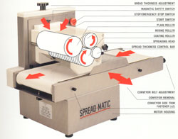 Bread Buttering Machines from DT Saunders Ltd (image 2)
